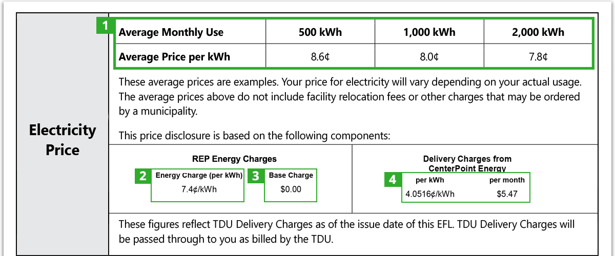 ElectricityPrice-Box-Updated